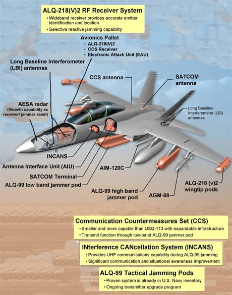 ABD İletişimi Hangi Uçaklarla Karartıyor? (Alıntıdır)
